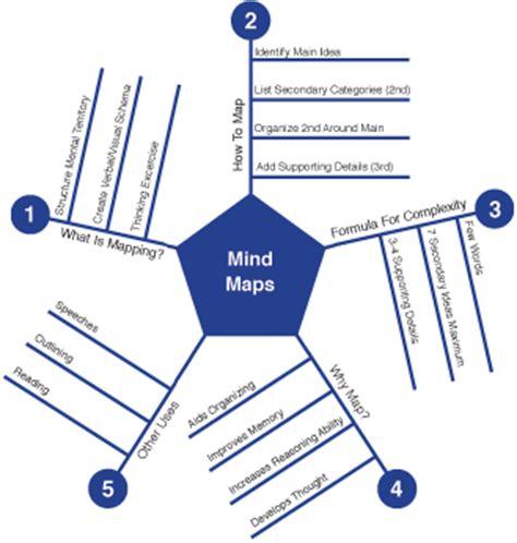 Example of on the dilemas teachers face essay